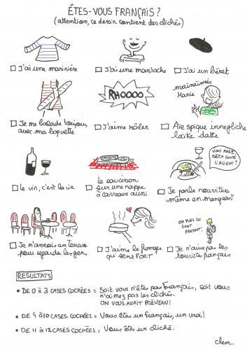 Test : Etes-vous Français ?