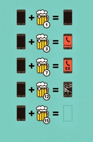 L'APPLICATION qui SUPPRIME vos TEXTOS ALCOOLISÉS