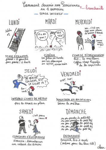 Comment devenir une parisienne branchouille